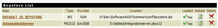 List the Keystore Aliases in webMethods Integration Server